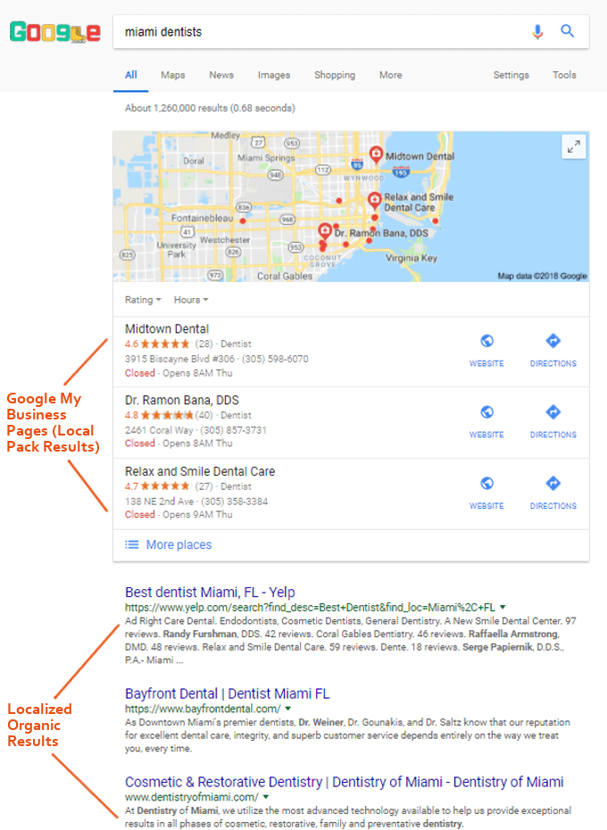 Google排名优化